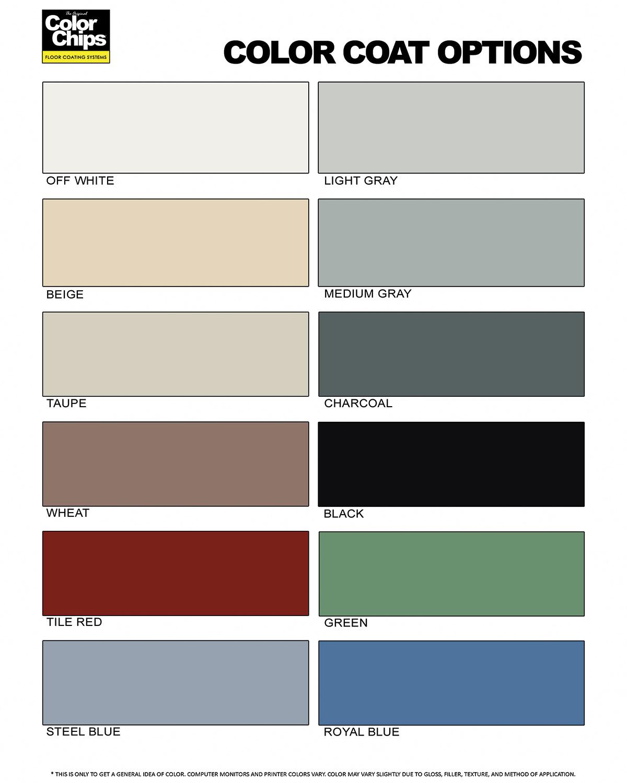 Norklad 200 Epoxy Paint Garage Floor Coating 100 Solids 69900